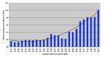 wholesale e-book sales US